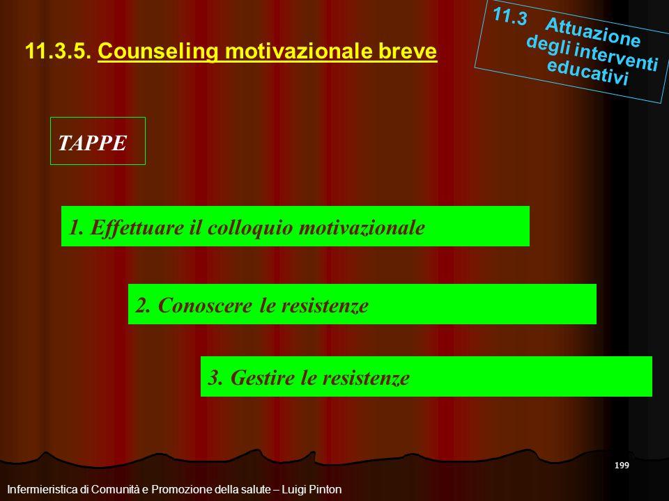 199 11.3 Attuazione degli interventi educativi Infermieristica di Comunità e Promozione della salute – Luigi Pinton 11.3.5. Counseling motivazionale b
