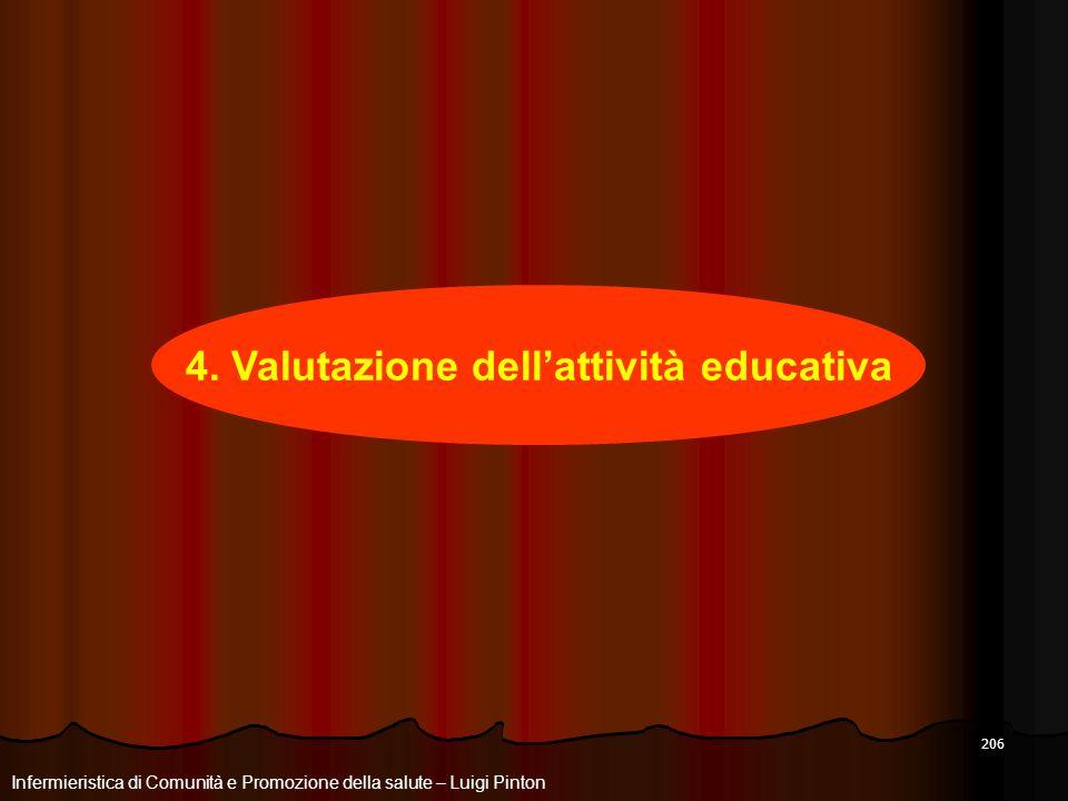 206 4. Valutazione dellattività educativa Infermieristica di Comunità e Promozione della salute – Luigi Pinton
