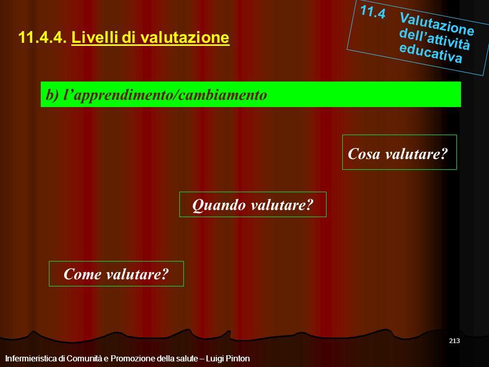 213 11.4 Valutazione dellattività educativa Infermieristica di Comunità e Promozione della salute – Luigi Pinton 11.4.4. Livelli di valutazione b) lap