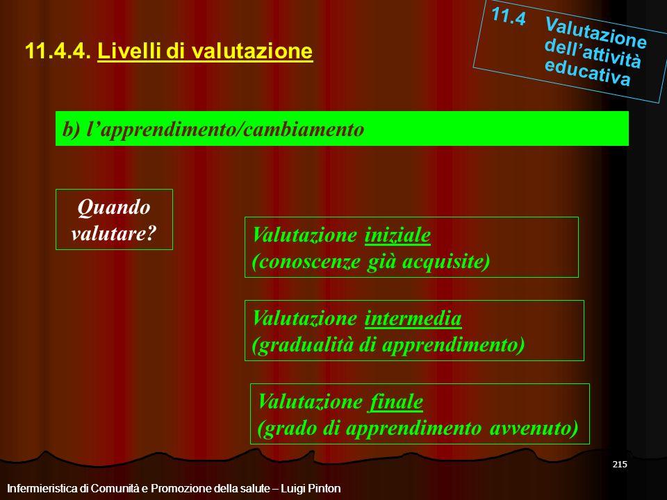 215 11.4 Valutazione dellattività educativa Infermieristica di Comunità e Promozione della salute – Luigi Pinton 11.4.4. Livelli di valutazione b) lap