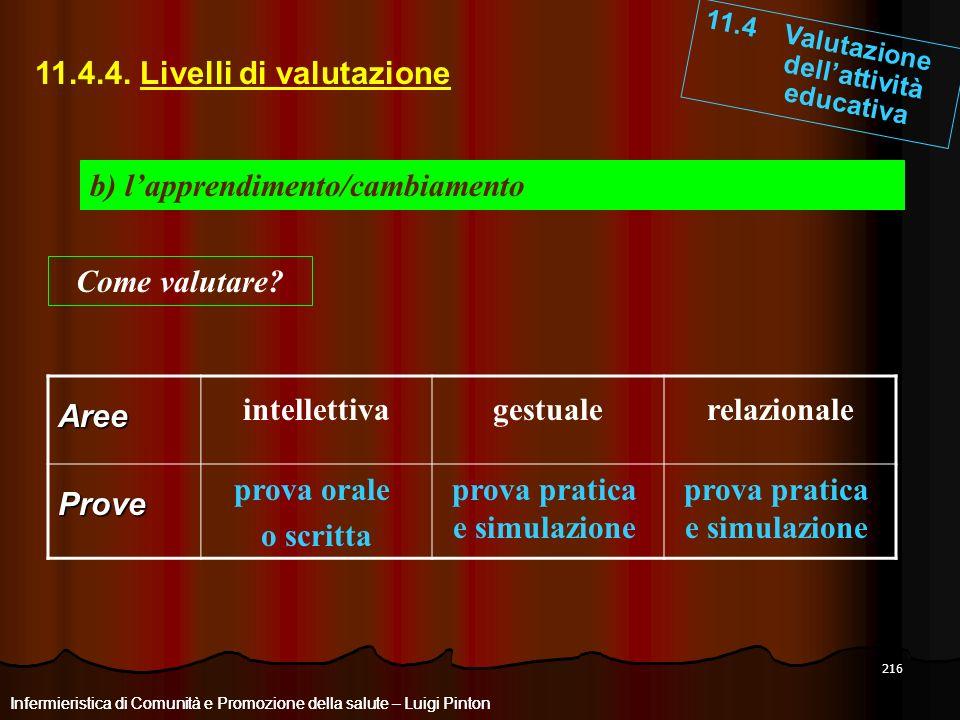216 11.4 Valutazione dellattività educativa Infermieristica di Comunità e Promozione della salute – Luigi Pinton 11.4.4. Livelli di valutazione b) lap