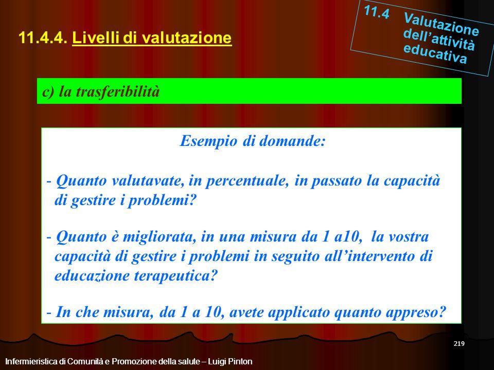 219 11.4 Valutazione dellattività educativa Infermieristica di Comunità e Promozione della salute – Luigi Pinton 11.4.4. Livelli di valutazione Inferm