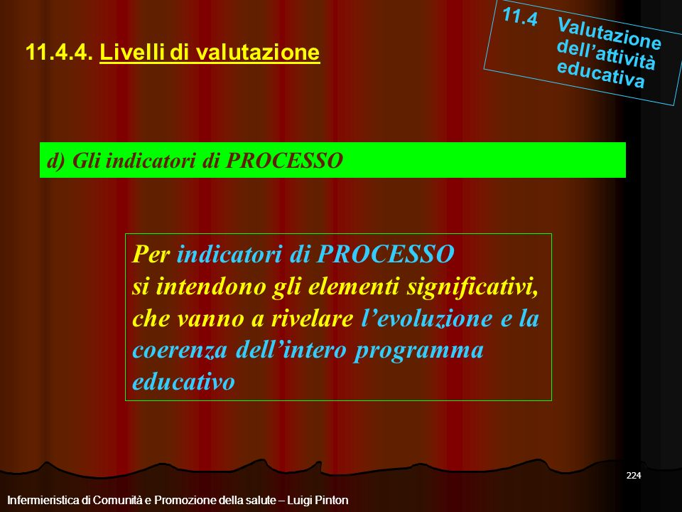 224 11.4 Valutazione dellattività educativa Infermieristica di Comunità e Promozione della salute – Luigi Pinton 11.4.4. Livelli di valutazione Inferm