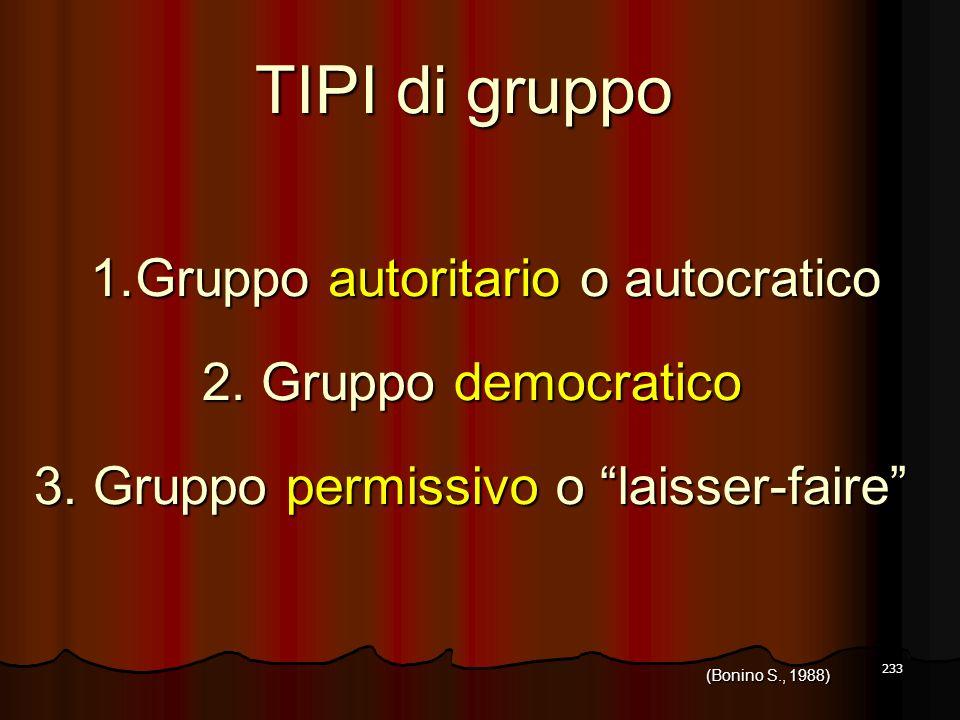 233 TIPI di gruppo 1.Gruppo autoritario o autocratico 2. Gruppo democratico 3. Gruppo permissivo o laisser-faire (Bonino S., 1988)