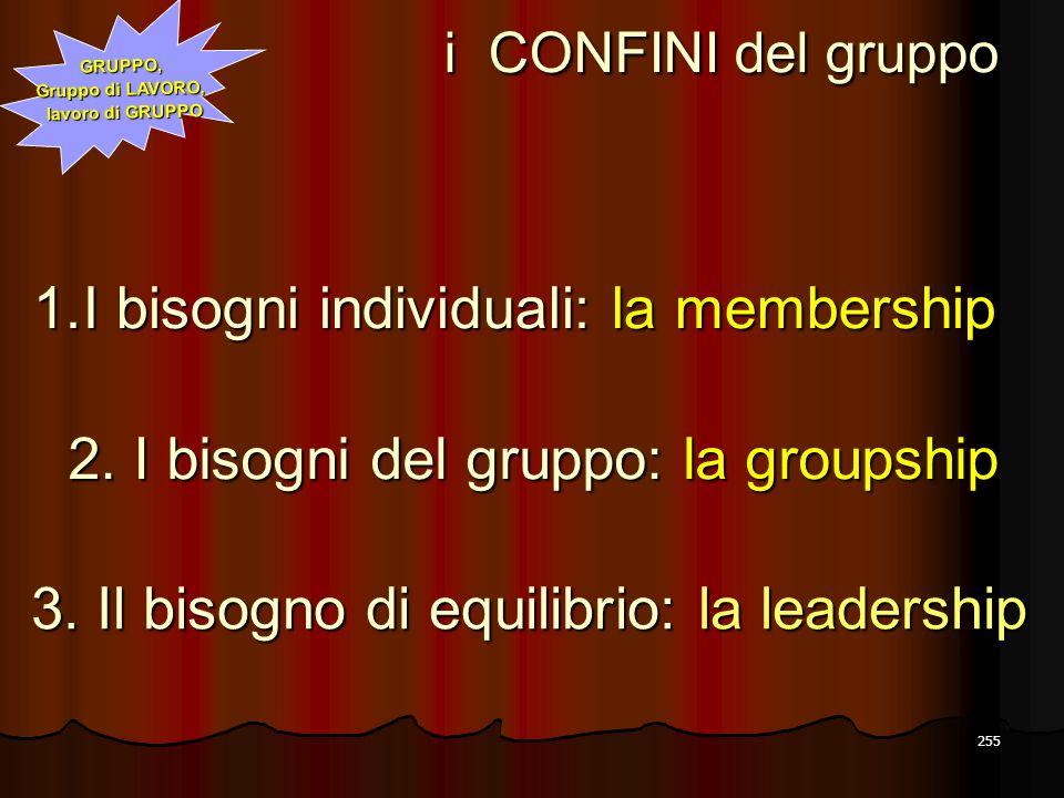 255 i CONFINI del gruppo i CONFINI del gruppo 1.I bisogni individuali: la membership 2. I bisogni del gruppo: la groupship 3. Il bisogno di equilibrio