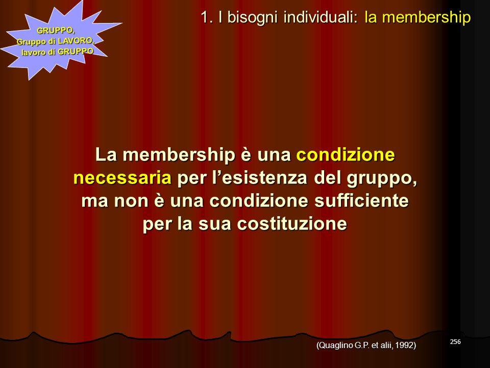256 GRUPPO, Gruppo di LAVORO, lavoro di GRUPPO La membership è una condizione necessaria per lesistenza del gruppo, ma non è una condizione sufficient