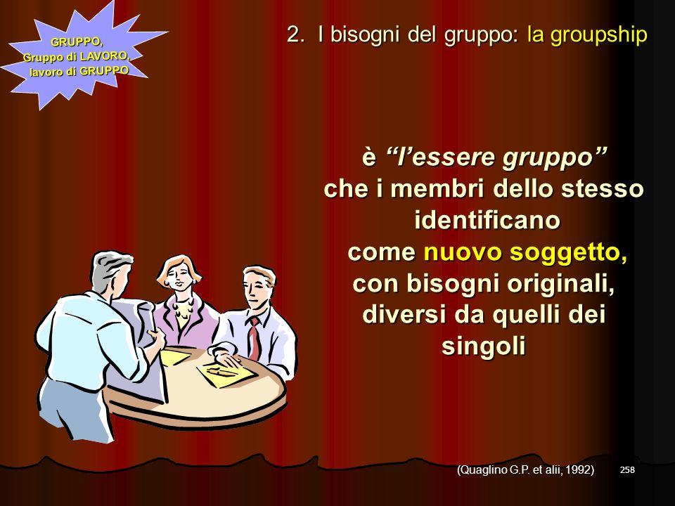 258 GRUPPO, Gruppo di LAVORO, lavoro di GRUPPO è lessere gruppo che i membri dello stesso identificano identificano come nuovo soggetto, come nuovo so