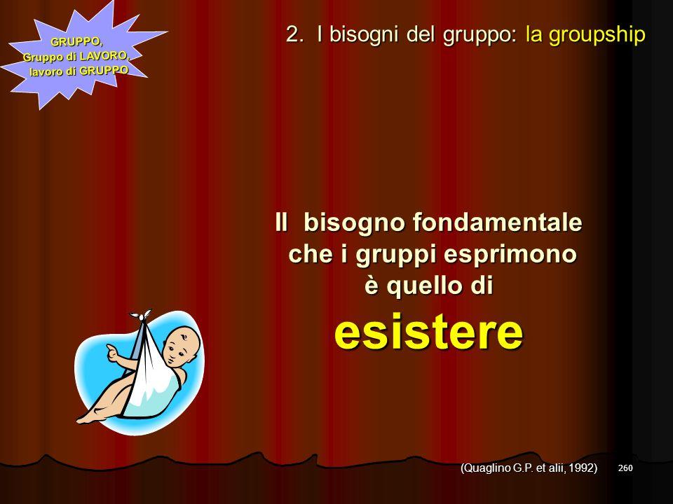 260 GRUPPO, Gruppo di LAVORO, lavoro di GRUPPO Il bisogno fondamentale che i gruppi esprimono che i gruppi esprimono è quello di esistere (Quaglino G.