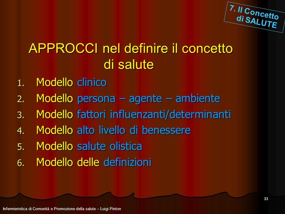 33 APPROCCI nel definire il concetto di salute 1. Modello clinico 2. Modello persona – agente – ambiente 3. Modello fattori influenzanti/determinanti