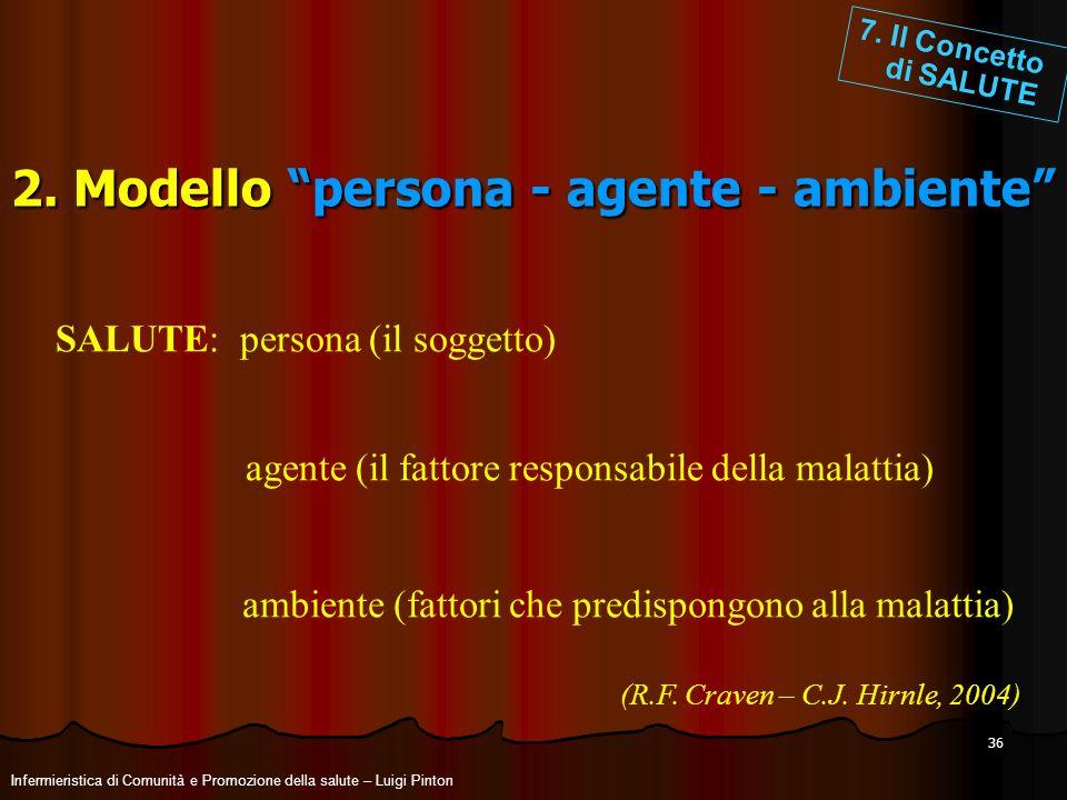 36 2. Modello persona - agente - ambiente SALUTE: persona (il soggetto) ambiente (fattori che predispongono alla malattia) (R.F. Craven – C.J. Hirnle,