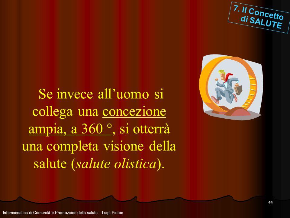 44 Se invece alluomo si collega una concezione ampia, a 360 °, si otterrà una completa visione della salute (salute olistica). Infermieristica di Comu