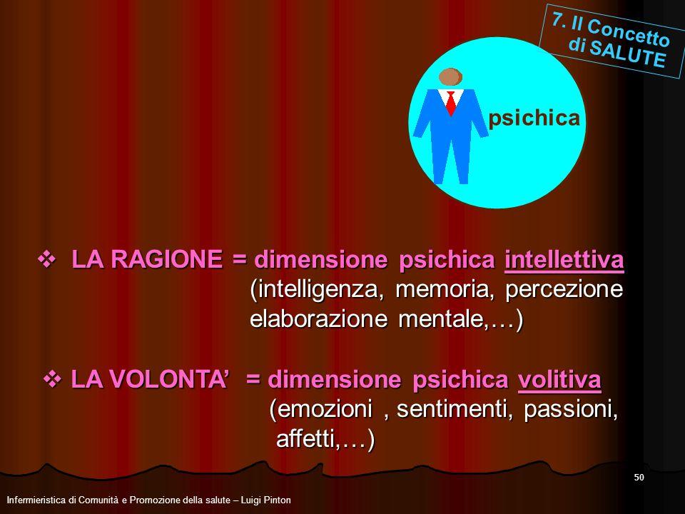 50 LA RAGIONE = dimensione psichica intellettiva (intelligenza, memoria, percezione elaborazione mentale,…) LA VOLONTA = dimensione psichica volitiva
