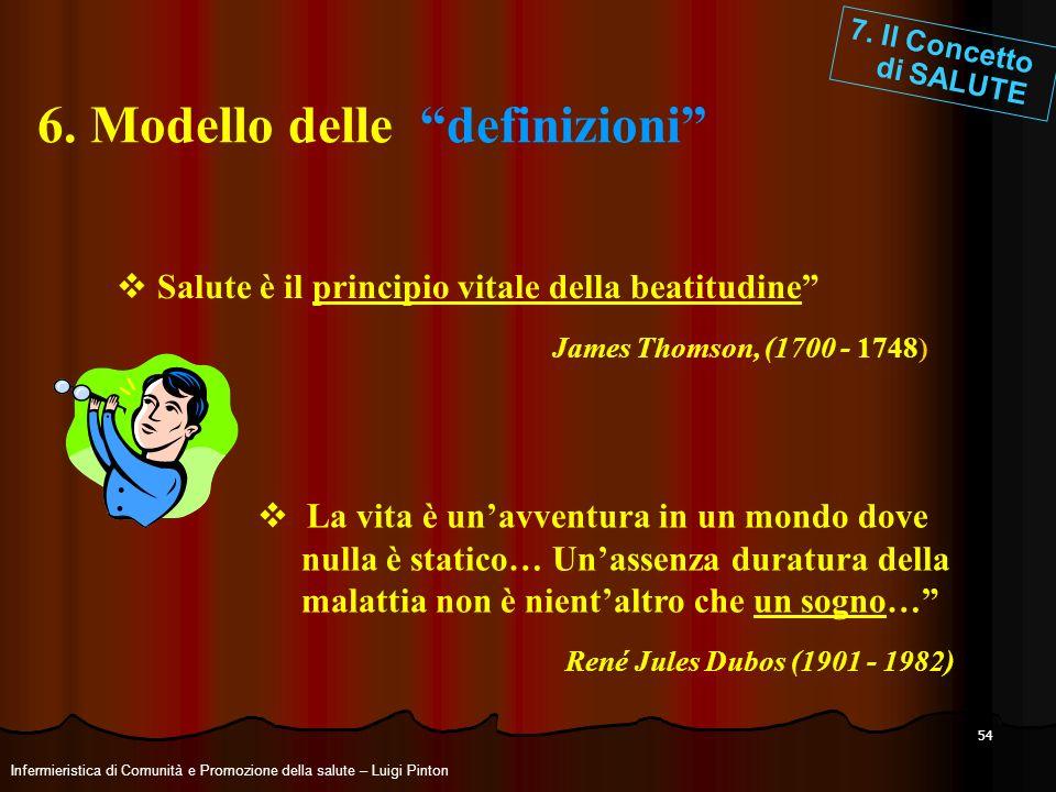54 6. Modello delle definizioni Salute è il principio vitale della beatitudine James Thomson, (1700 - 1748) La vita è unavventura in un mondo dove nul