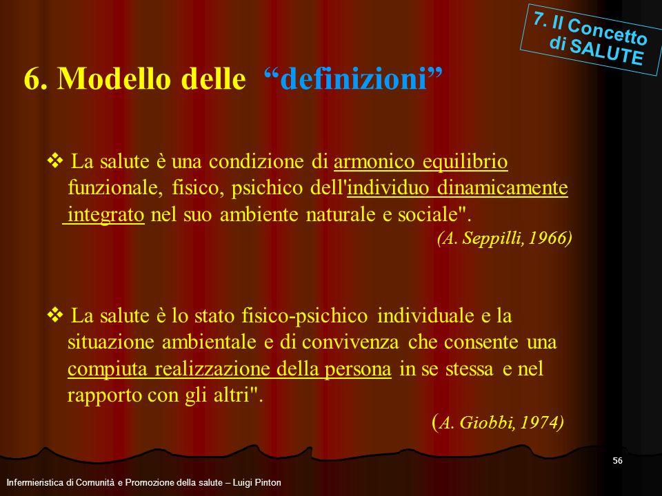 56 6. Modello delle definizioni La salute è lo stato fisico-psichico individuale e la situazione ambientale e di convivenza che consente una compiuta