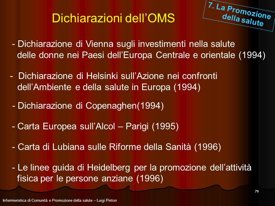 79 7. La Promozione della salute Dichiarazioni dellOMS - Dichiarazione di Vienna sugli investimenti nella salute delle donne nei Paesi dellEuropa Cent