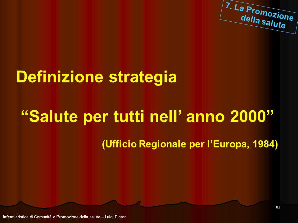 81 Definizione strategia Salute per tutti nell anno 2000 (Ufficio Regionale per lEuropa, 1984) 7. La Promozione della salute Infermieristica di Comuni