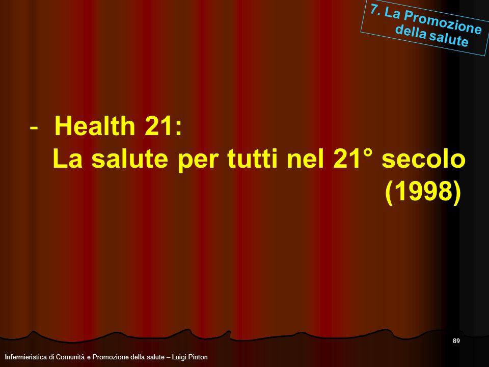 89 -Health 21: La salute per tutti nel 21° secolo (1998) 7. La Promozione della salute Infermieristica di Comunità e Promozione della salute – Luigi P