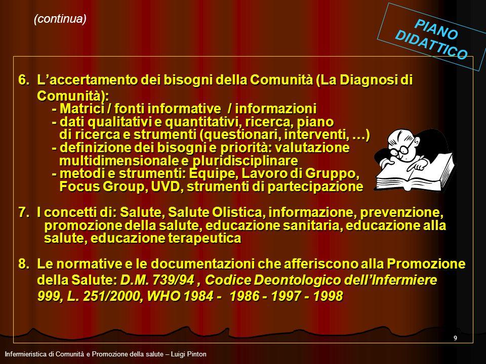 9 6. Laccertamento dei bisogni della Comunità (La Diagnosi di Comunità): Comunità): - Matrici / fonti informative / informazioni - Matrici / fonti inf