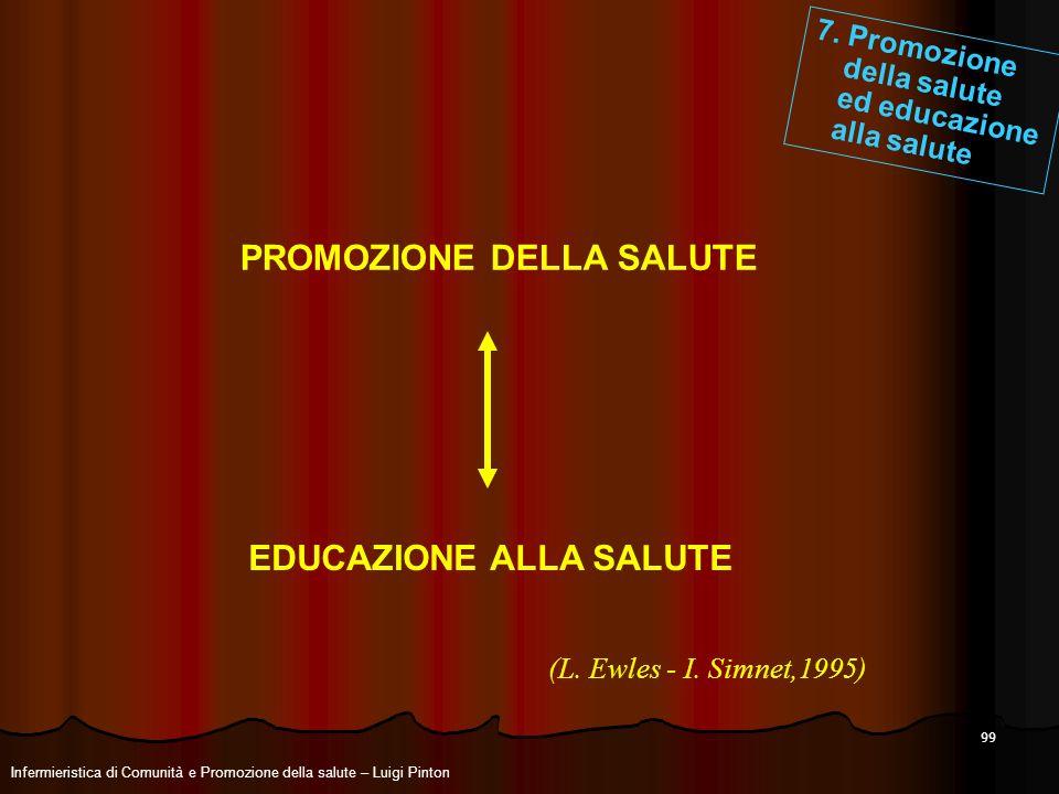 99 PROMOZIONE DELLA SALUTE EDUCAZIONE ALLA SALUTE (L. Ewles - I. Simnet,1995) Infermieristica di Comunità e Promozione della salute – Luigi Pinton 7.