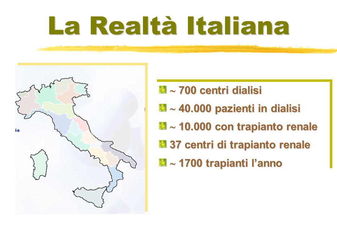 La Realtà Italiana 700 centri dialisi 700 centri dialisi 40.000 pazienti in dialisi 40.000 pazienti in dialisi 10.000 con trapianto renale 10.000 con