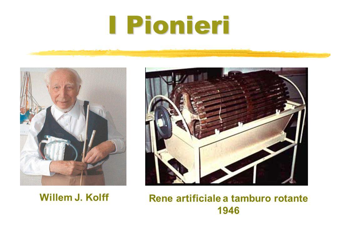 I Pionieri Willem J. Kolff Rene artificiale a tamburo rotante 1946