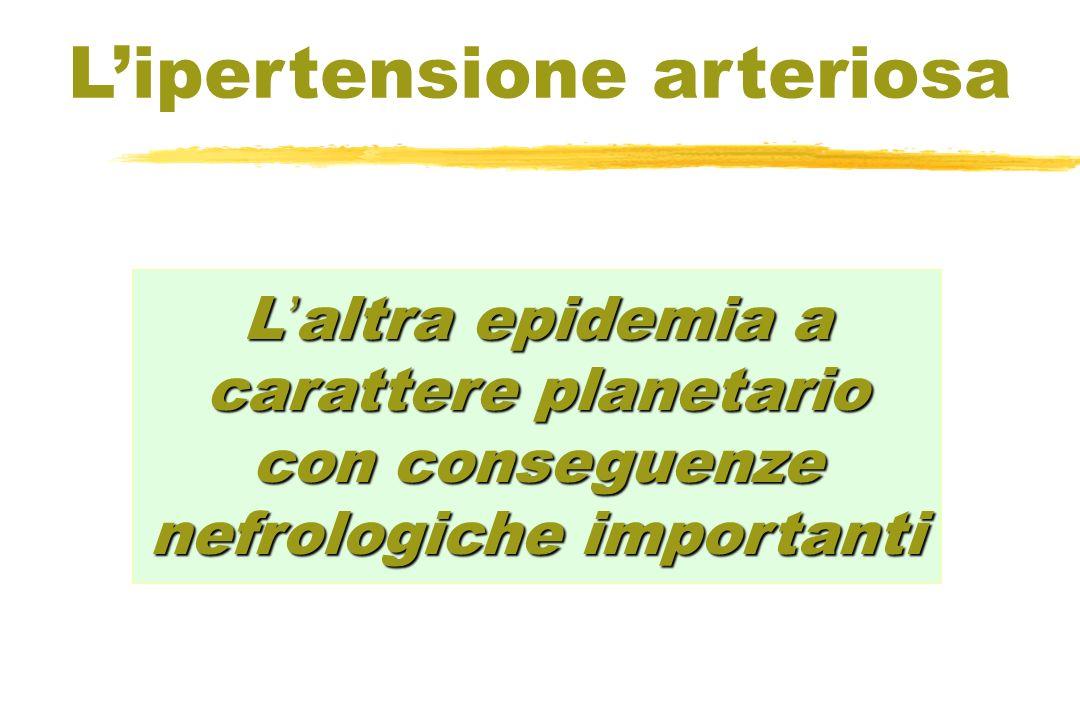 L altra epidemia a carattere planetario con conseguenze nefrologiche importanti Lipertensione arteriosa