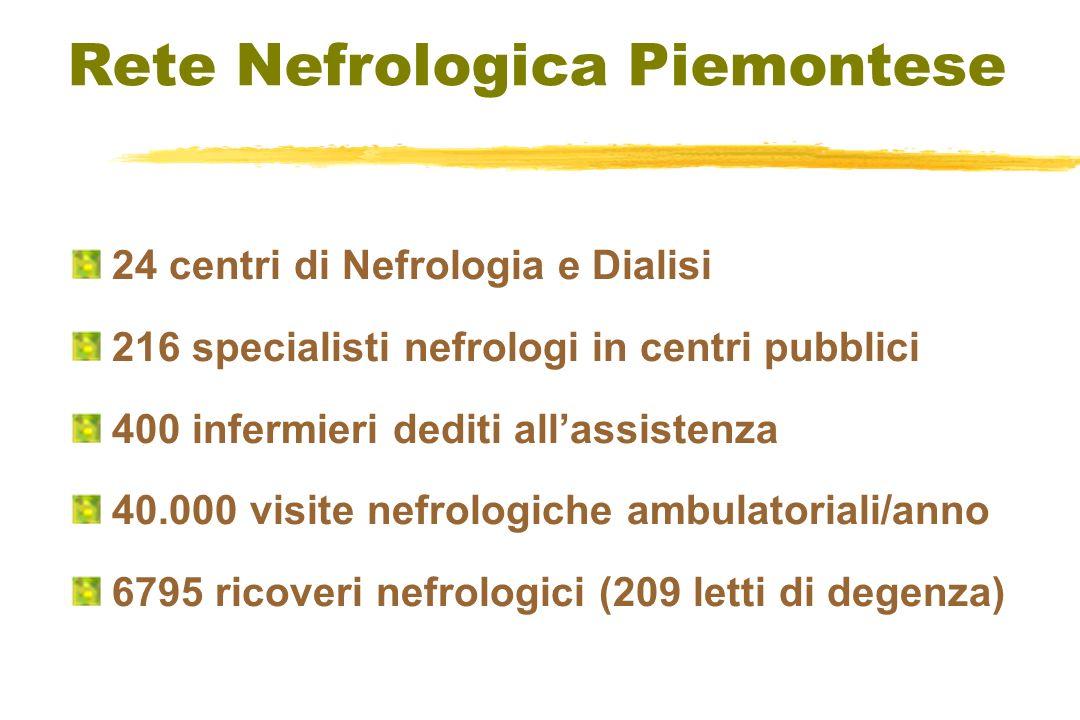 24 centri di Nefrologia e Dialisi 216 specialisti nefrologi in centri pubblici 400 infermieri dediti allassistenza 40.000 visite nefrologiche ambulato