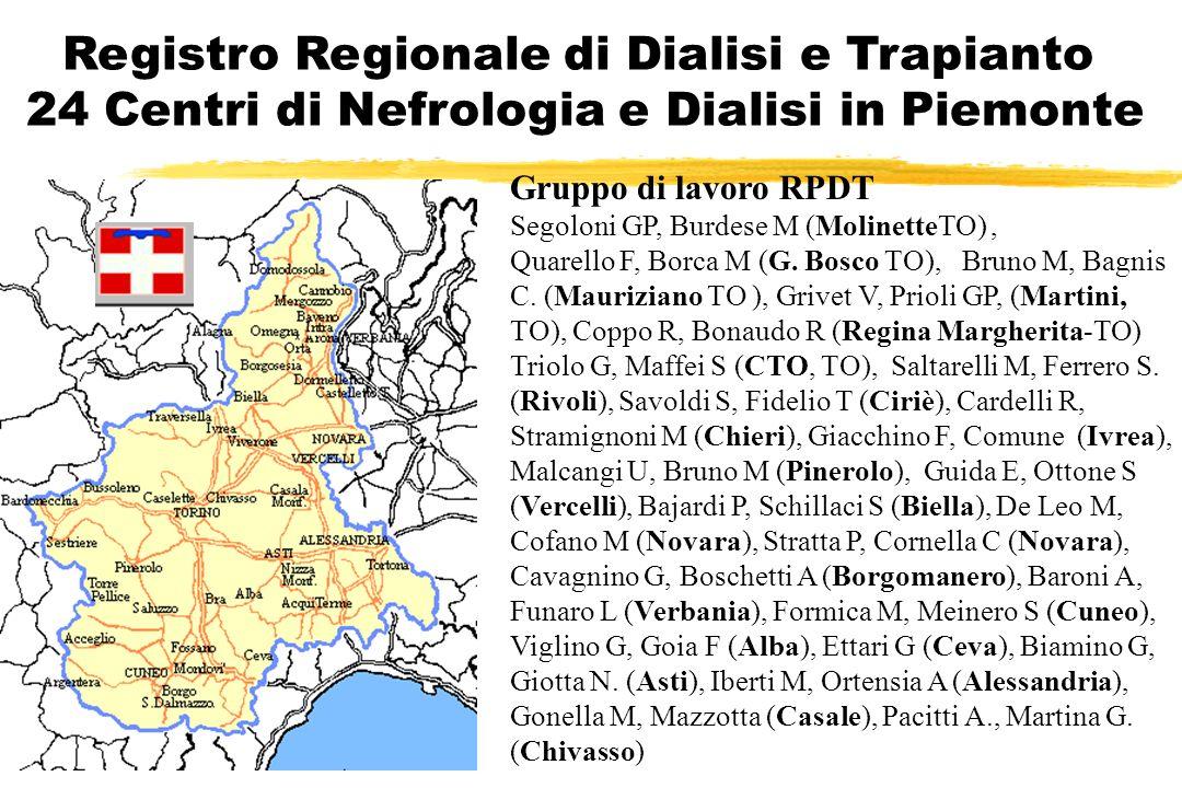 Gruppo di lavoro RPDT Segoloni GP, Burdese M (MolinetteTO), Quarello F, Borca M (G. Bosco TO), Bruno M, Bagnis C. (Mauriziano TO ), Grivet V, Prioli G