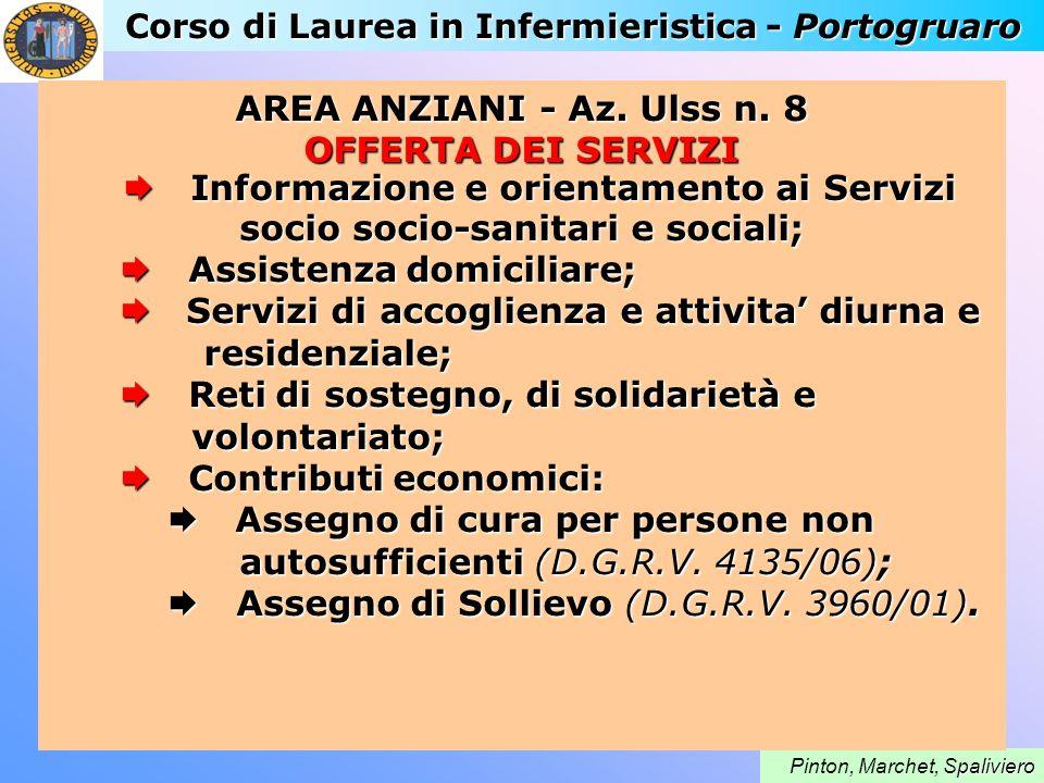 Corso di Laurea in Infermieristica - Portogruaro paliviero Pinton, Marchet, Spaliviero AREA ANZIANI - Az. Ulss n. 8 OFFERTA DEI SERVIZI Informazione e