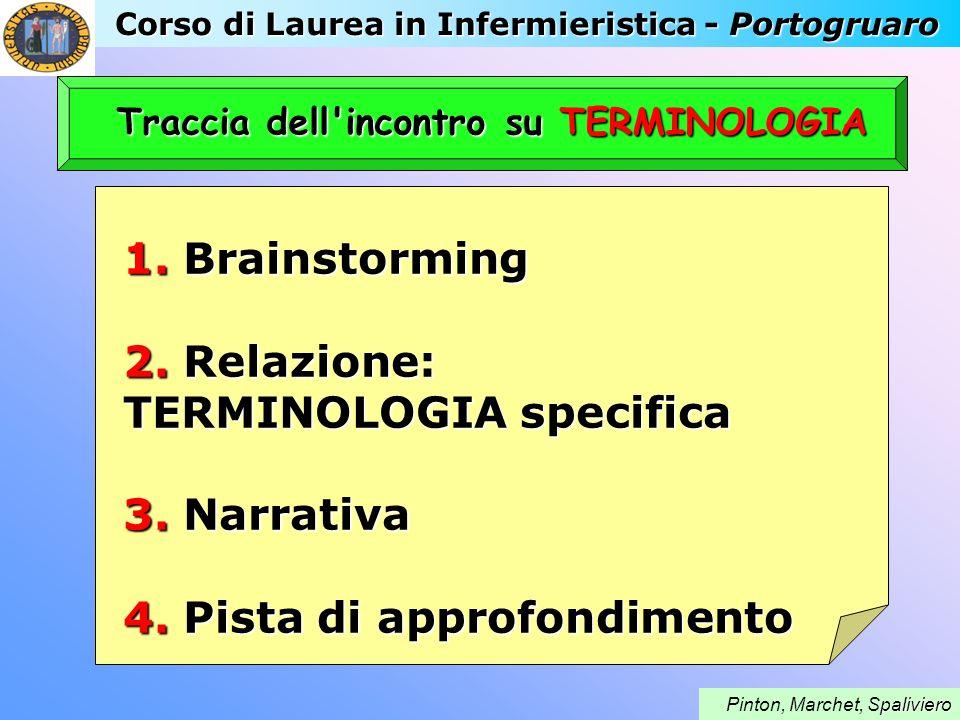 Corso di Laurea in Infermieristica - Portogruaro paliviero Pinton, Marchet, Spaliviero Traccia dell'incontro su TERMINOLOGIA 1. Brainstorming 2. Relaz