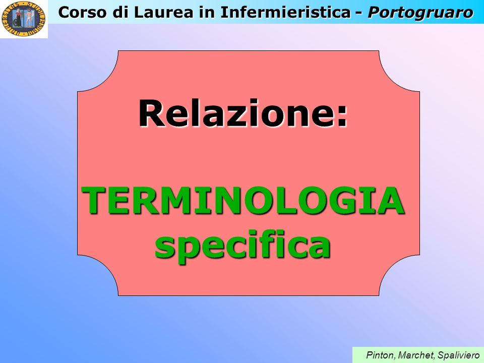 Corso di Laurea in Infermieristica - Portogruaro paliviero Pinton, Marchet, Spaliviero Relazione: TERMINOLOGIA specifica