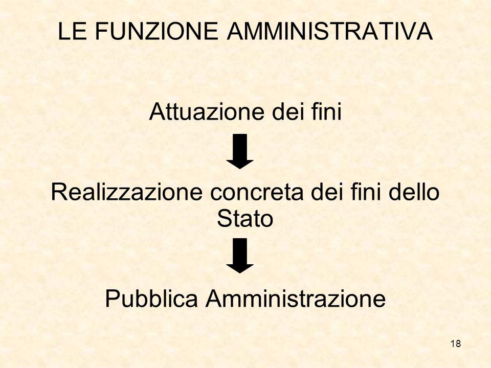 18 LE FUNZIONE AMMINISTRATIVA Attuazione dei fini Realizzazione concreta dei fini dello Stato Pubblica Amministrazione