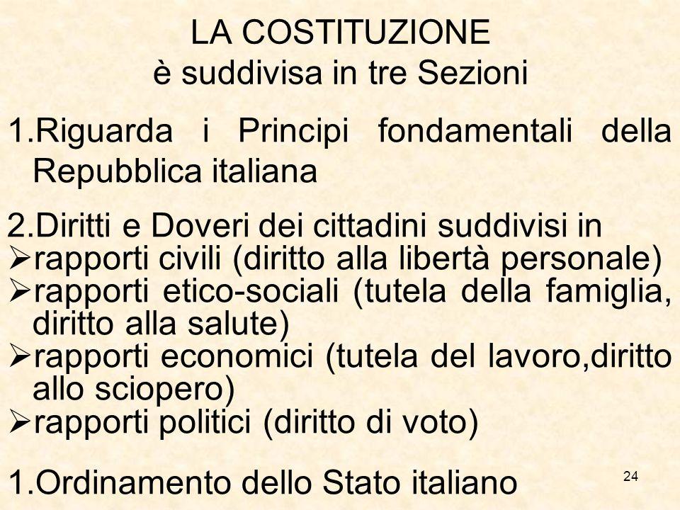 24 LA COSTITUZIONE è suddivisa in tre Sezioni 1.Riguarda i Principi fondamentali della Repubblica italiana 2.Diritti e Doveri dei cittadini suddivisi