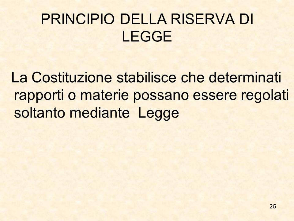 25 PRINCIPIO DELLA RISERVA DI LEGGE La Costituzione stabilisce che determinati rapporti o materie possano essere regolati soltanto mediante Legge