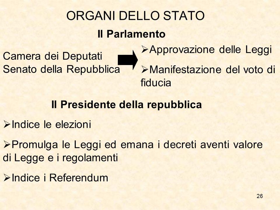 26 ORGANI DELLO STATO Il Parlamento Camera dei Deputati Senato della Repubblica Approvazione delle Leggi Manifestazione del voto di fiducia Il Preside
