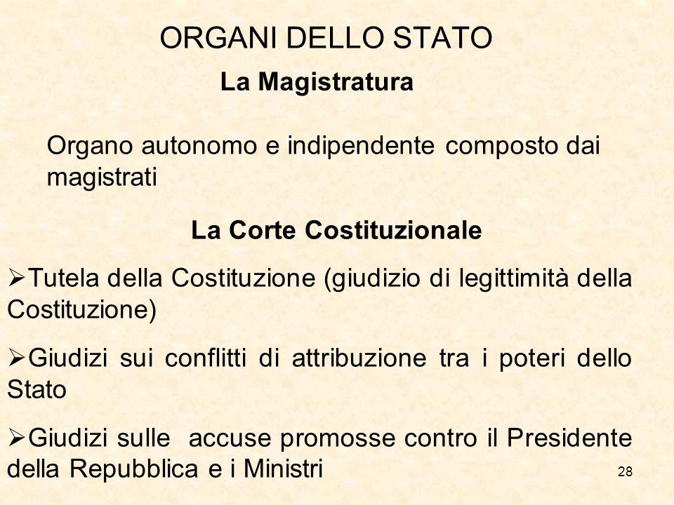 28 ORGANI DELLO STATO La Magistratura Organo autonomo e indipendente composto dai magistrati La Corte Costituzionale Tutela della Costituzione (giudiz