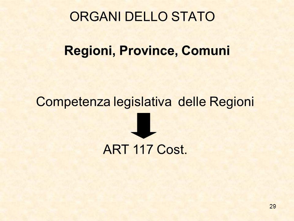 29 ORGANI DELLO STATO Regioni, Province, Comuni Competenza legislativa delle Regioni ART 117 Cost.