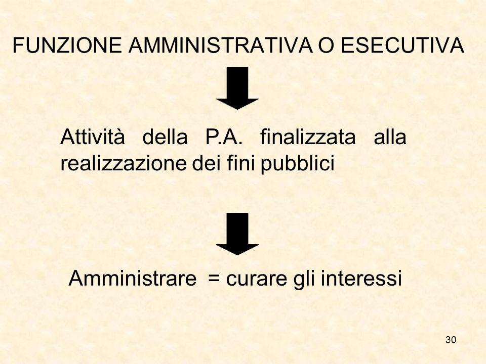 30 FUNZIONE AMMINISTRATIVA O ESECUTIVA Attività della P.A. finalizzata alla realizzazione dei fini pubblici Amministrare = curare gli interessi