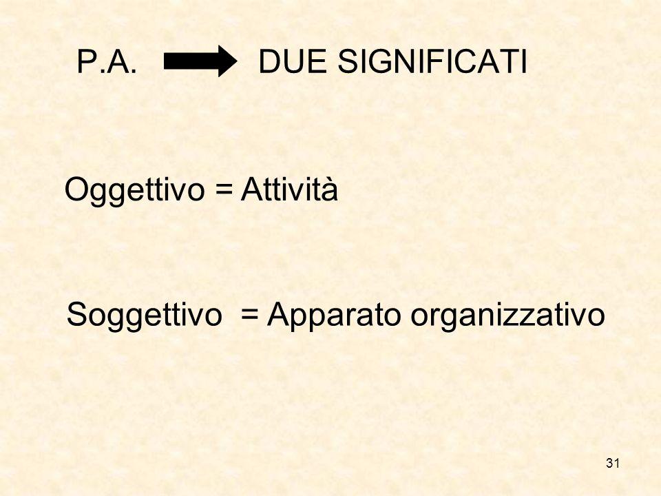 31 P.A. DUE SIGNIFICATI Oggettivo = Attività Soggettivo = Apparato organizzativo
