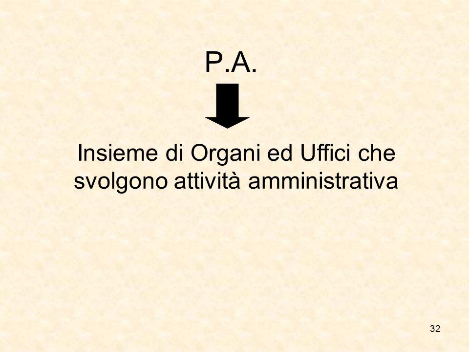 32 P.A. Insieme di Organi ed Uffici che svolgono attività amministrativa