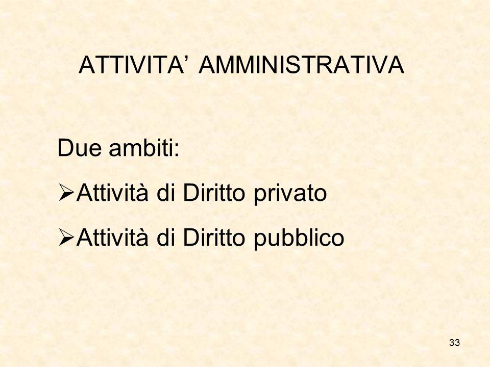 33 ATTIVITA AMMINISTRATIVA Due ambiti: Attività di Diritto privato Attività di Diritto pubblico