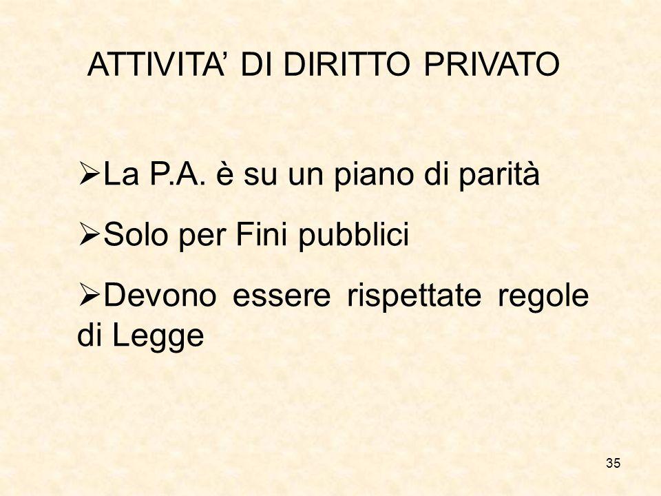 35 ATTIVITA DI DIRITTO PRIVATO La P.A.