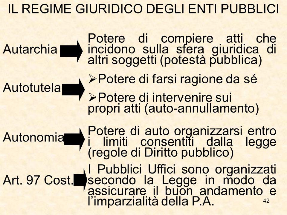42 IL REGIME GIURIDICO DEGLI ENTI PUBBLICI Autarchia Autotutela Autonomia Potere di compiere atti che incidono sulla sfera giuridica di altri soggetti