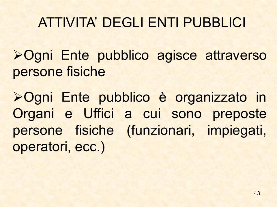 43 ATTIVITA DEGLI ENTI PUBBLICI Ogni Ente pubblico agisce attraverso persone fisiche Ogni Ente pubblico è organizzato in Organi e Uffici a cui sono pr