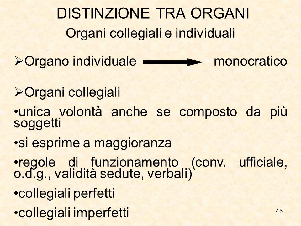 45 DISTINZIONE TRA ORGANI Organi collegiali e individuali Organo individuale monocratico Organi collegiali unica volontà anche se composto da più soggetti si esprime a maggioranza regole di funzionamento (conv.