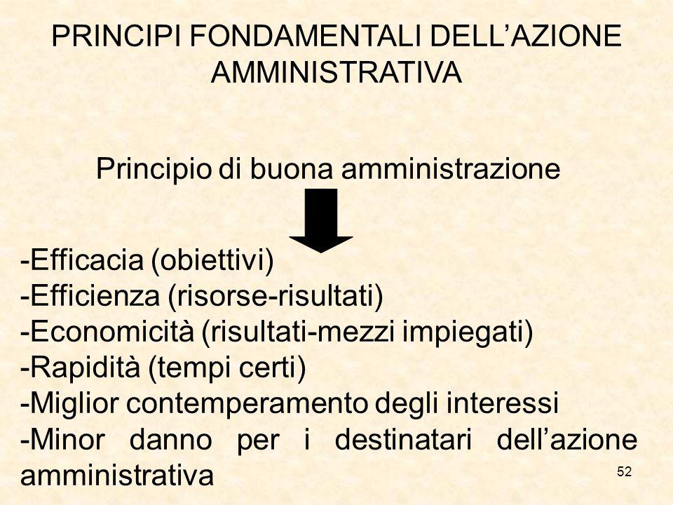 52 PRINCIPI FONDAMENTALI DELLAZIONE AMMINISTRATIVA Principio di buona amministrazione -Efficacia (obiettivi) -Efficienza (risorse-risultati) -Economicità (risultati-mezzi impiegati) -Rapidità (tempi certi) -Miglior contemperamento degli interessi -Minor danno per i destinatari dellazione amministrativa