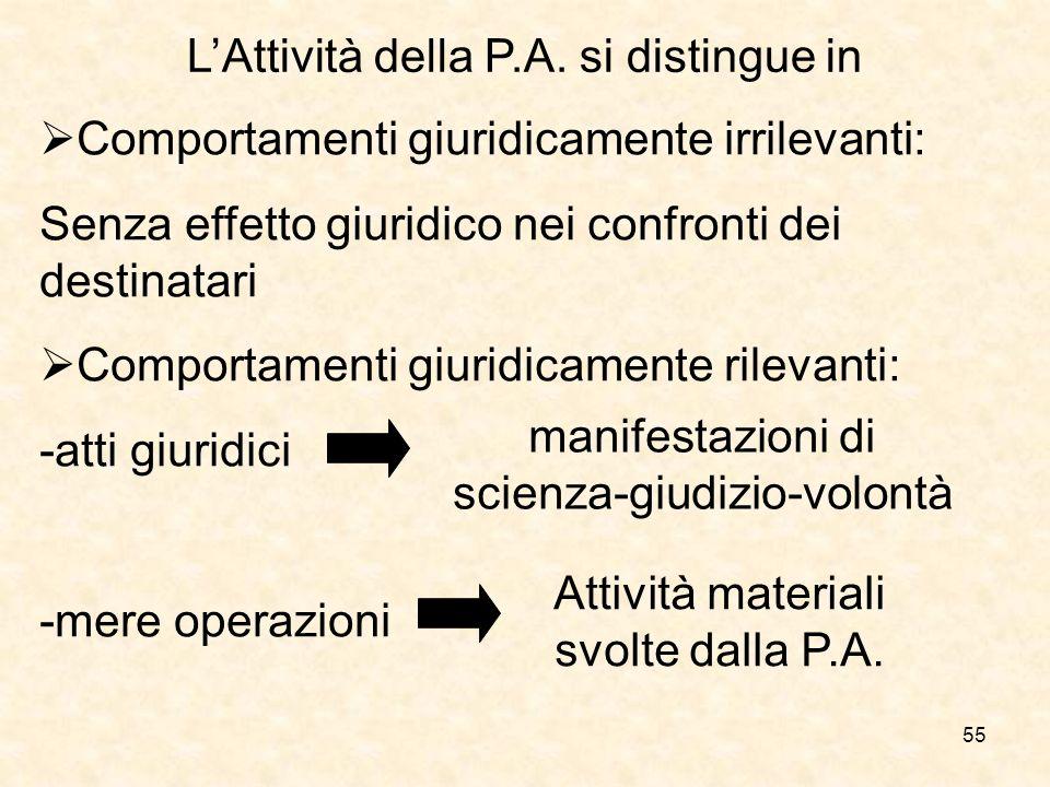 55 LAttività della P.A. si distingue in Comportamenti giuridicamente irrilevanti: Senza effetto giuridico nei confronti dei destinatari Comportamenti