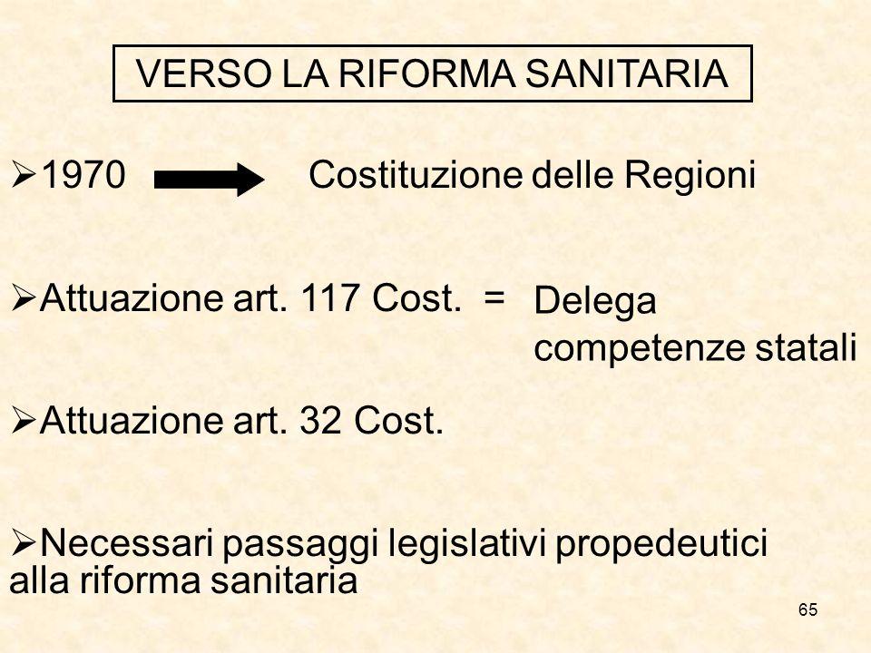 65 VERSO LA RIFORMA SANITARIA 1970 Costituzione delle Regioni Attuazione art. 117 Cost. = Attuazione art. 32 Cost. Necessari passaggi legislativi prop