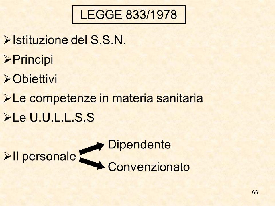 66 LEGGE 833/1978 Istituzione del S.S.N. Principi Obiettivi Le competenze in materia sanitaria Le U.U.L.L.S.S Il personale Dipendente Convenzionato