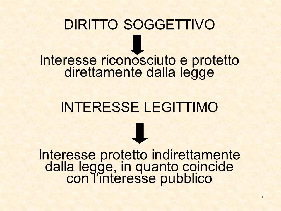 7 DIRITTO SOGGETTIVO Interesse riconosciuto e protetto direttamente dalla legge INTERESSE LEGITTIMO Interesse protetto indirettamente dalla legge, in quanto coincide con linteresse pubblico